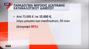 Κουρέμα καταναλωτικών δανείων από 80% έως98%