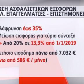 Από €1.000,00/έτος θα ξεκινήσει η αύξηση μισθών-Οι αλλαγές στις ασφαλιστικές εισφορές [VIDEO ΕΡΤWebTV]